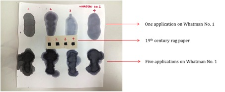 Figure 3. Comparative applications of four model inks on paper showing the visual differences between ink compositions and intensities of applications.
