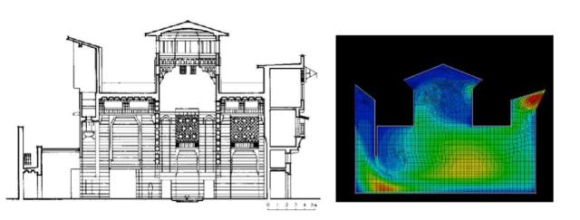 Figure taken from Aini et. Al. J. Basic. Appl. Sci. Res., 2(3)2405-2410, 2012